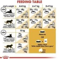 Makanan Kucing Dewasa Royal Canin Maine Coon Adult 4Kg Rc Cat Food