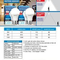Hannochs Motion Sensor Bohlam LED 13 watt Lampu Sensor Gerak terbaik