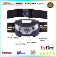 Headlamp Flashlight Rechargeable USB + Motion Sensor 160 lumen- Black