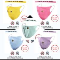 Masker Anti Microba ventilator 2 Ply / Spunbond Mask Earloop Big size