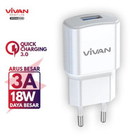 Charger VIVAN Quick Charge 3.0 18W Fast Charging Power Oval 3.0