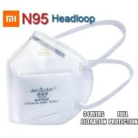 Masker N95 Langka Efektif Menahan Virus Terbaik Reusable Headloop