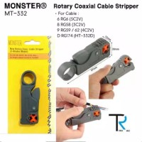 Tang Potong Kupas Kabel Coaxial Rotary Cable Cutter MONSTER