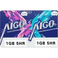 Voucher Axis Mini 1GB 5Hari
