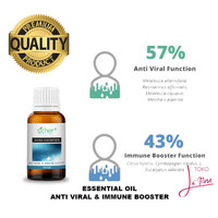 Essential Oil Anti Virus Immune Booster Aromatherapy 10ml