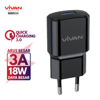 VIVAN Adaptor Charger Power Oval 3.0 18W Batok Quick Charge 3A Origina