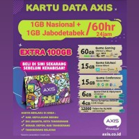 Perdana Axis Data 1GB