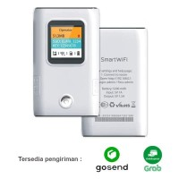 Mifi Modem Wifi Modem 4G LTE All Operator Indonesia