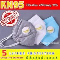 Masker KN95 Standar Eksekutif N95 - Random