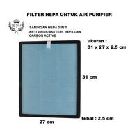 FILTER HEPA 3 IN 1 SBJ05 / Filter SARINGAN UDARA UNTUK AIR PURIFIER