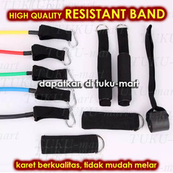 Resistance band Resistant band