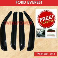 Talang Air Mobil Ford Everest