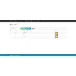 Source Code SPK Metode SAW PHP