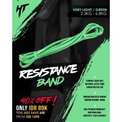 Alat Fitness Resistance / Power Band - (5-15 pounds / 2.3-6.8 kg)