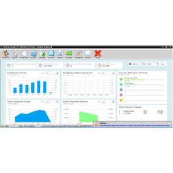 Software Aplikasi Bengkel Service & Spare Part | VERSI UNLIMITED