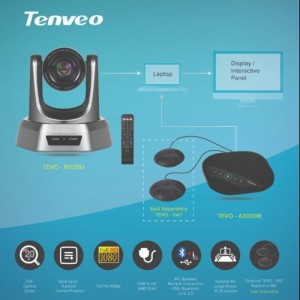Harga tenveo group video conference system camera ptz mic speaker | HARGALOKA.COM
