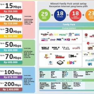 Harga internet amp tv kabel mnc play | HARGALOKA.COM