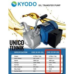 Info Lupromax Accelerator 225 Ml Penghemat Bahan Bakar Octane Booster Katalog.or.id
