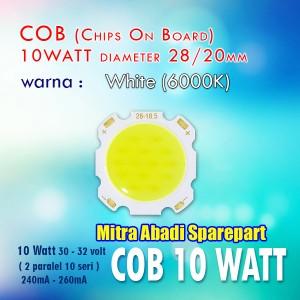 Katalog Lampu T5 Led Cob Cemaric Speedometer Deshboard High Power Katalog.or.id