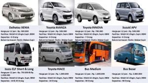 Harga rental mobil kendaraan | HARGALOKA.COM