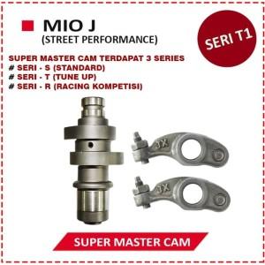 Info Super Master Cam Noken As Brt Rra Jupiter Z Katalog.or.id