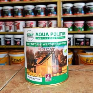 Harga Propan Aqua Putty Grey Dempul Waterbased Multipurpose Katalog.or.id