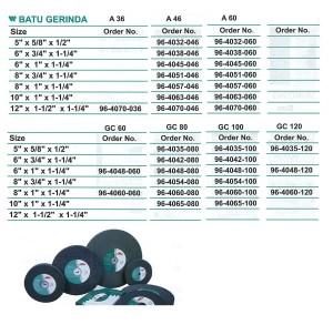Katalog Batu Gurinda Gerinda 5 100 Nankai Katalog.or.id