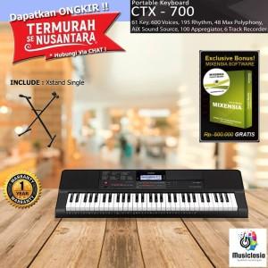 Harga Keyboard Roland Bekas Murah Terbaru 2021 Hargano Com