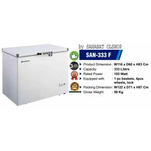 Harga chest freezer sansio san   HARGALOKA.COM