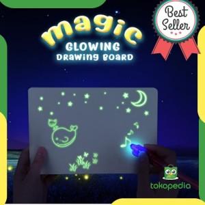 Katalog Oppo A5 Light Ways Katalog.or.id