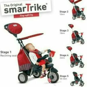 Harga sepeda roda 3 smartrike splash | HARGALOKA.COM