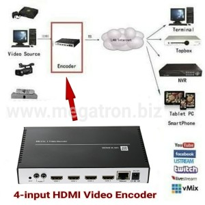 Harga 4 input hdmi video encoder   broadcast live streaming ke lan | HARGALOKA.COM