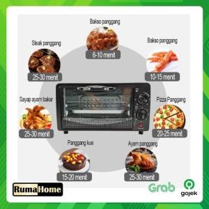 Harga oven elektrik | HARGALOKA.COM