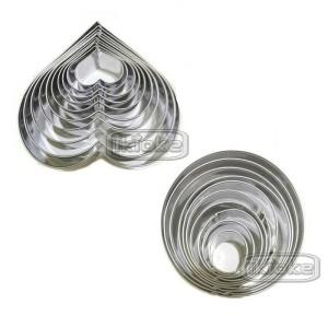 Harga cetakan kue kering ring cutter bulat   | HARGALOKA.COM